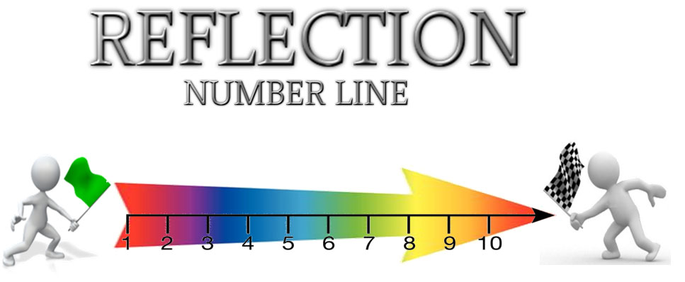 reflection-number-line